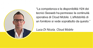 software telefonia, software cloud, negozi telefonia cloud, gestionale cloud telefonia, miglior software telefonia, sicurezza software cloud